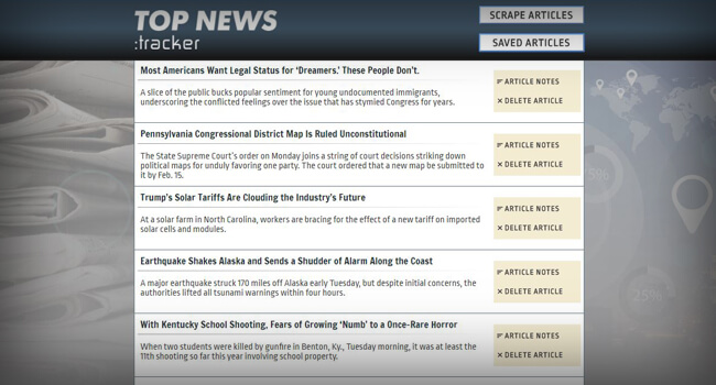 Top News Tracker